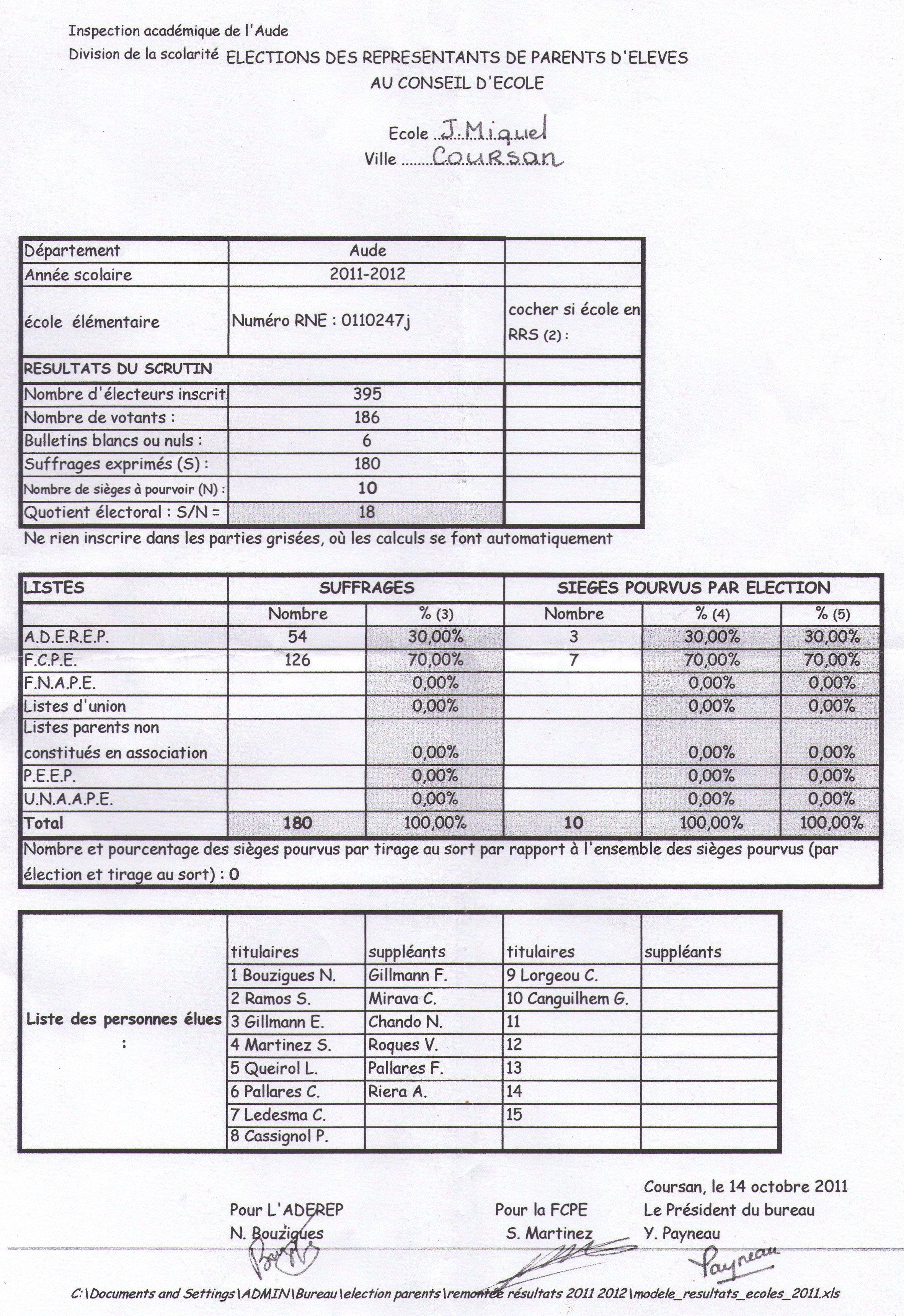 Résultats Miquel 2011